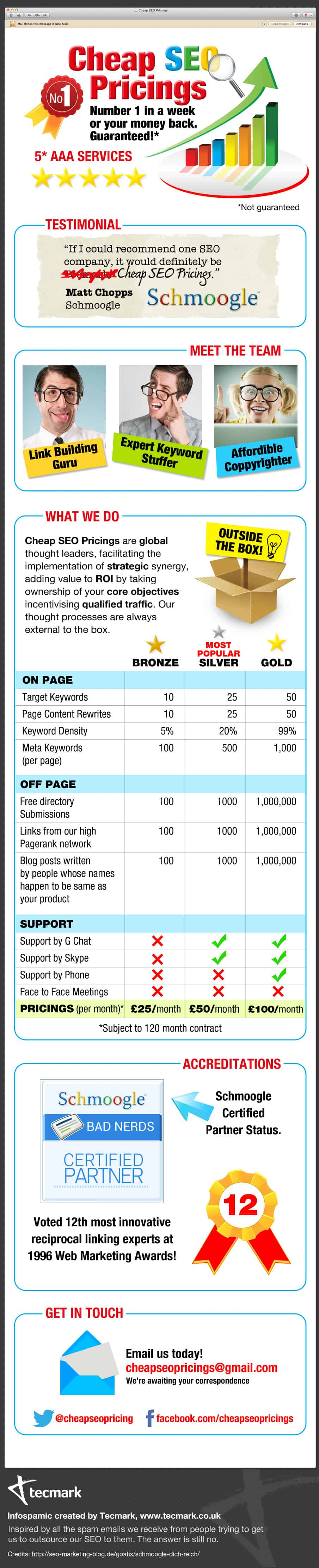 Guaranteed SEO infospamic