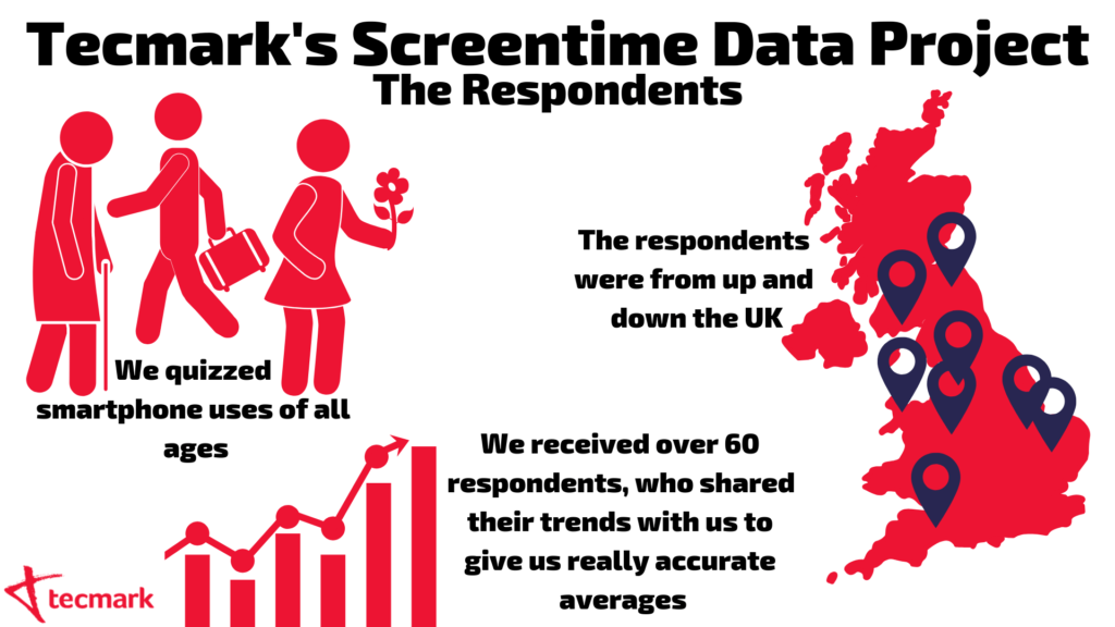 Tecmark Screentime Data Project