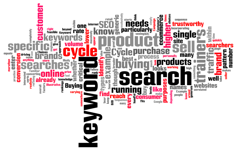 seo keywords and the buying cycle
