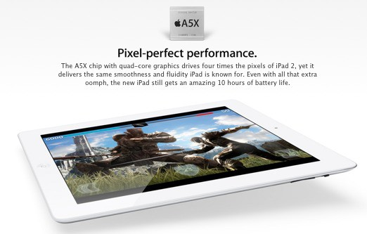 new ipad a5x chip