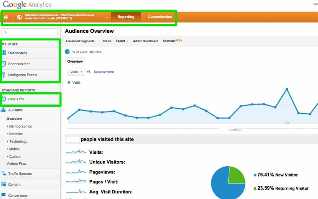 google analytics interfect update january 2013