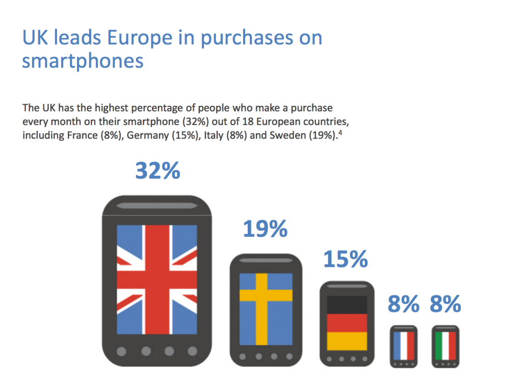 multiscreen statistics europe