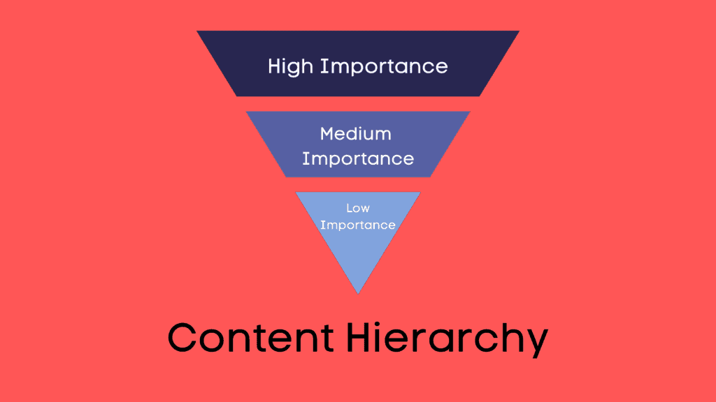 Content Hierarchy - Important Elements of Web Design